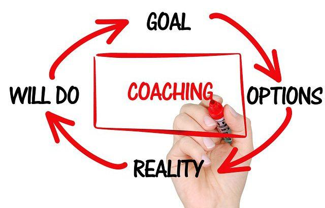 Coaching en training bij bewustwordingsprocessen